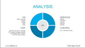 Đào tạo VoIP slide 2